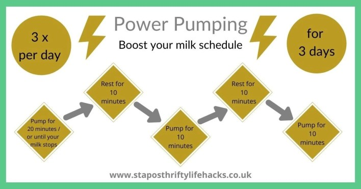 Power Pumping schedule - top tips for expressing milk