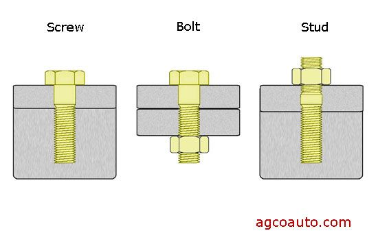 Illustration of Threaded Fasteners - a Screw, a Bolt and a Nut