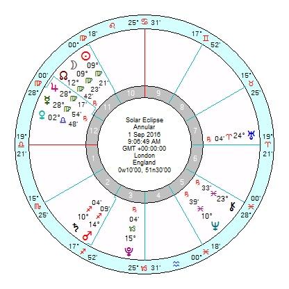 Marjorie – Page 224 – Astroinform with Marjorie Orr – Star4cast