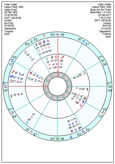 Astrology of Today's News – Page 190 – Astroinform with