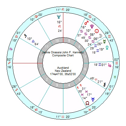 Jackie Kennedy – Scorpio South Node finally put to rest