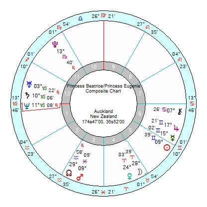 Marjorie – Page 67 – Astroinform with Marjorie Orr – Star4cast