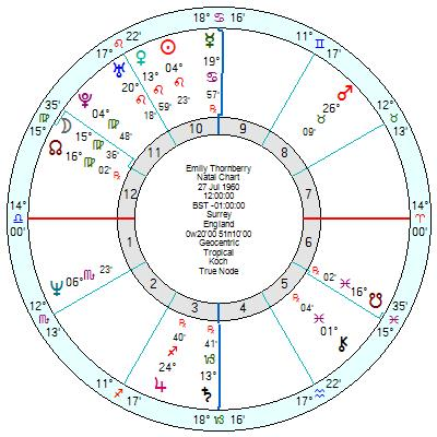 Astrology of Today's News – Page 5 – Astroinform with
