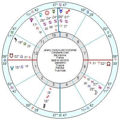 July 2019 – Page 6 – Astroinform with Marjorie Orr – Star4cast