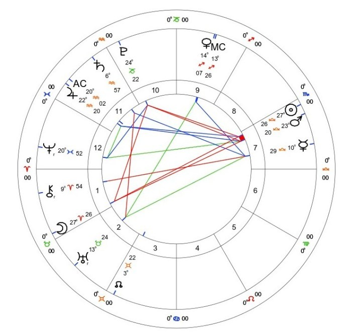 October's Full Moon in Aries: The Hunter's Moon 1
