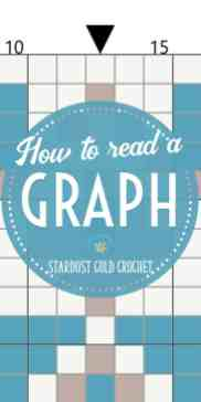 how to read a graph Copy(1)
