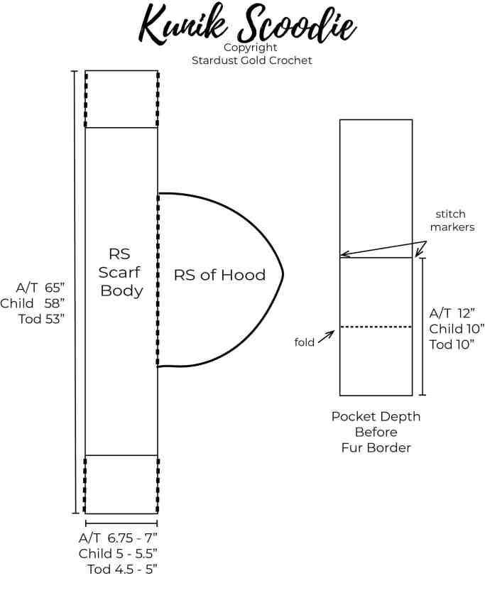 Kunik-Scoodie-Diagram