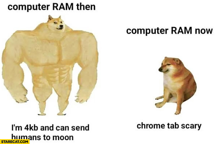 Corsair On Twitter This Is Your Ram And This Is Your Ram On Chrome
