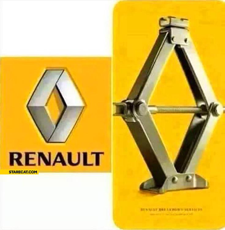 Renault Logo Explained Car Jack Starecat Com