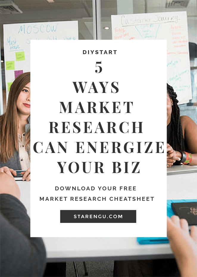 5 ways market research can energize your business