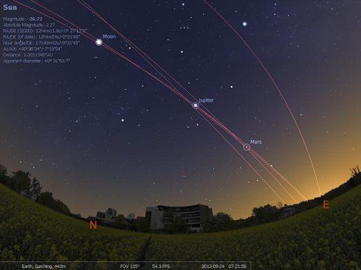 Stellarium Screenshot showing Planet orbit trails in the sky