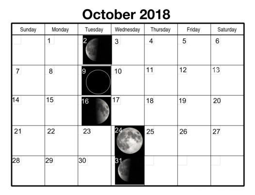 The October 2018 calendar month contains two last quarter moons so the second one is called a Nose Moon.