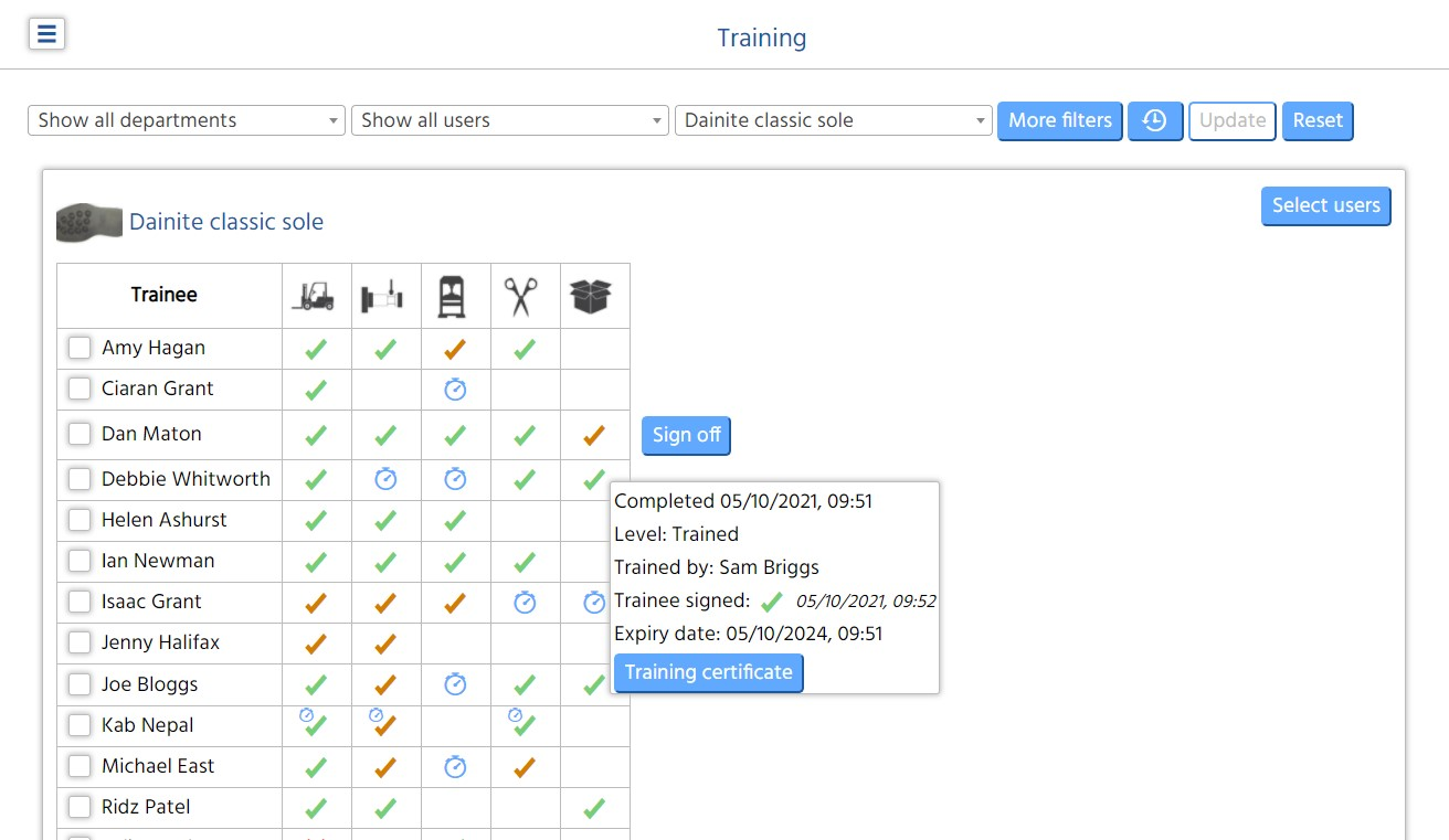 Streamline your training process
