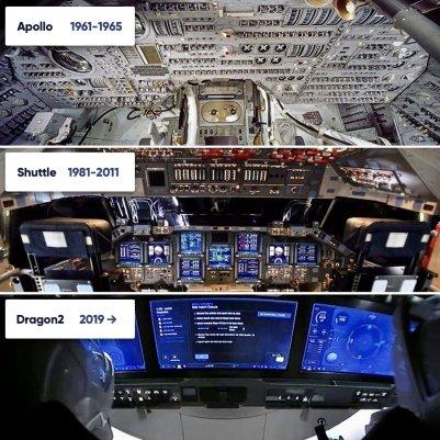 Crew Dragon Controls, Apollo Controls, Shuttle Controls, Dragon2 Control Comparasion