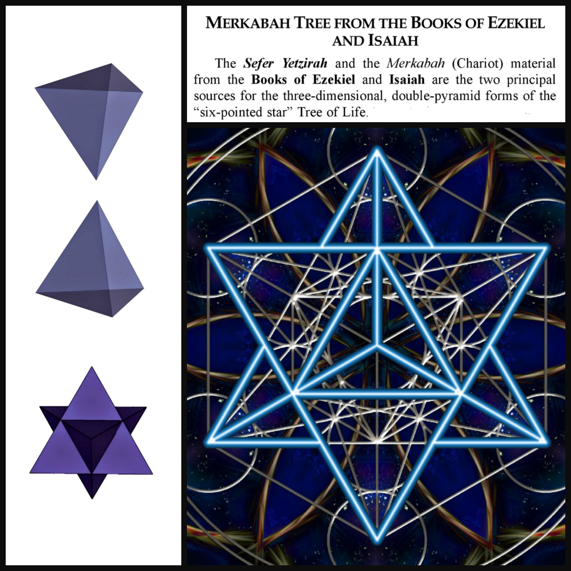 The Star Of David S 2 Pyramids The Star Of David