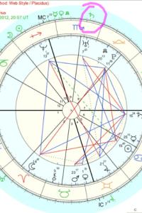 Uranus Conjunct Saturn the battle continues | StarsMoonandSun