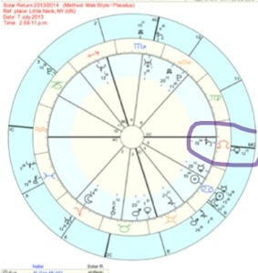 solar retun chart