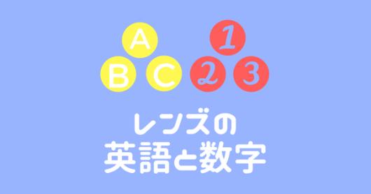 lens-number
