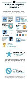 Infografía Mejora tu búsqueda de empleo