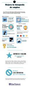 Infogafía Mejora tú Búsqueda de empleo