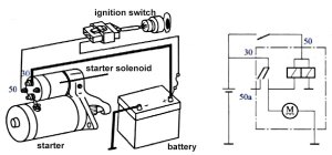 How To Wire A Relay To A Starter Motor  impremedia
