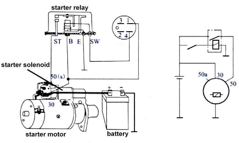 single relay car starter wiring diagram toyota land cruiser remote start wiring diagram toyota free Remote Start Wiring Diagrams at bayanpartner.co