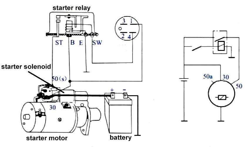 car starter wiring diagram on car download wirning diagrams Chevy Starter Relay Diagram Ford Starter Relay Diagram of 1997 remote start relay wiring diagram