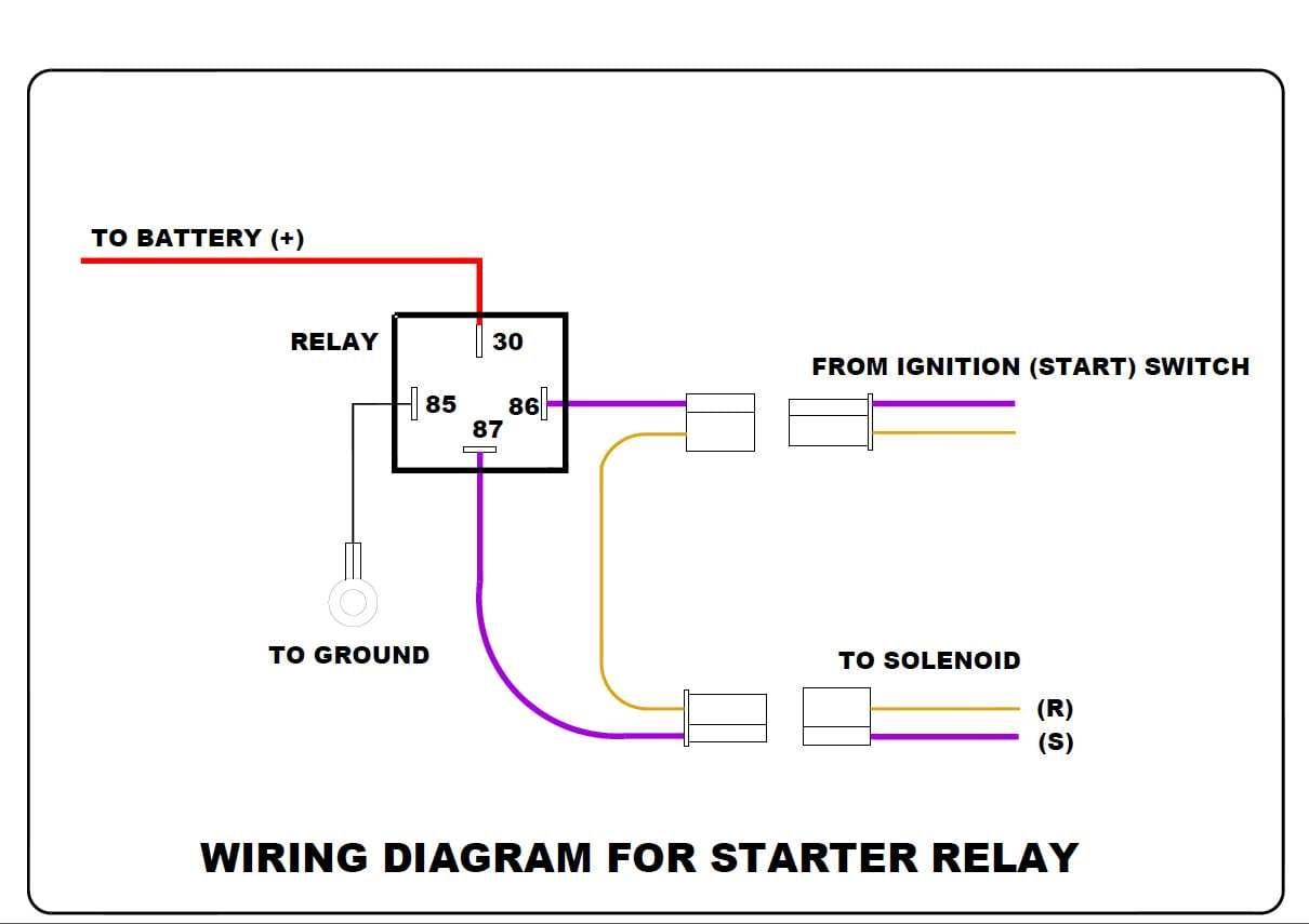 Wiring Diagram Of Starter Relay