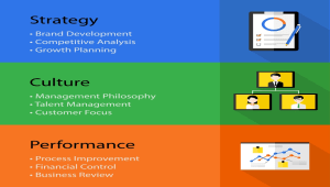 small business consultants - business consulting framework