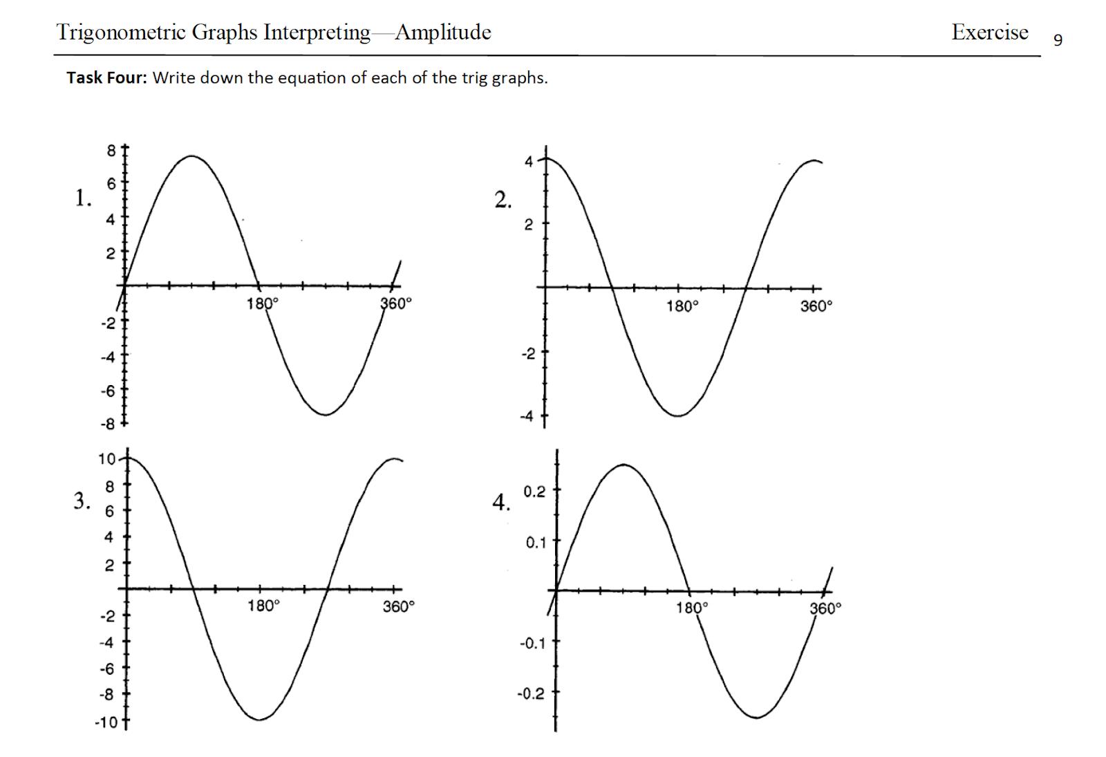 Trigonometric Graphs Workbook Starting Points Maths