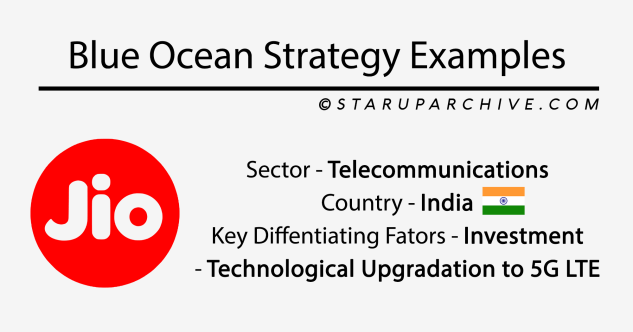 Reliance Jio Example - Blue Ocean Strategy - Startup Archive