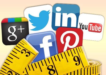 Measuring Social Media Campaign Performance
