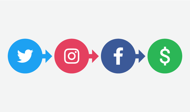 Turning Social Media Campaigns Into Conversions