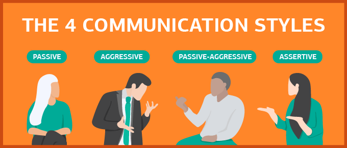 The 4 Communication Styles
