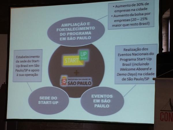 tech_sampa_startup_brasil