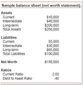 SAmple-balance-Sheet