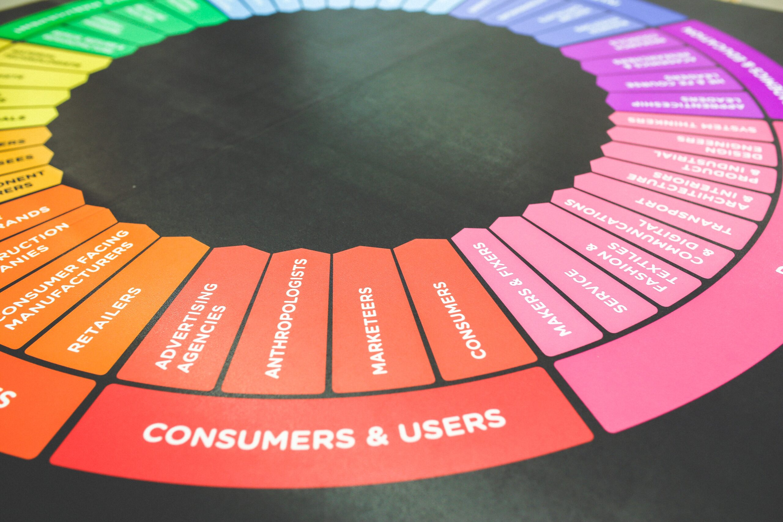 Read more about the article Marketing to the Consumer of the Future: Important Facts to Note