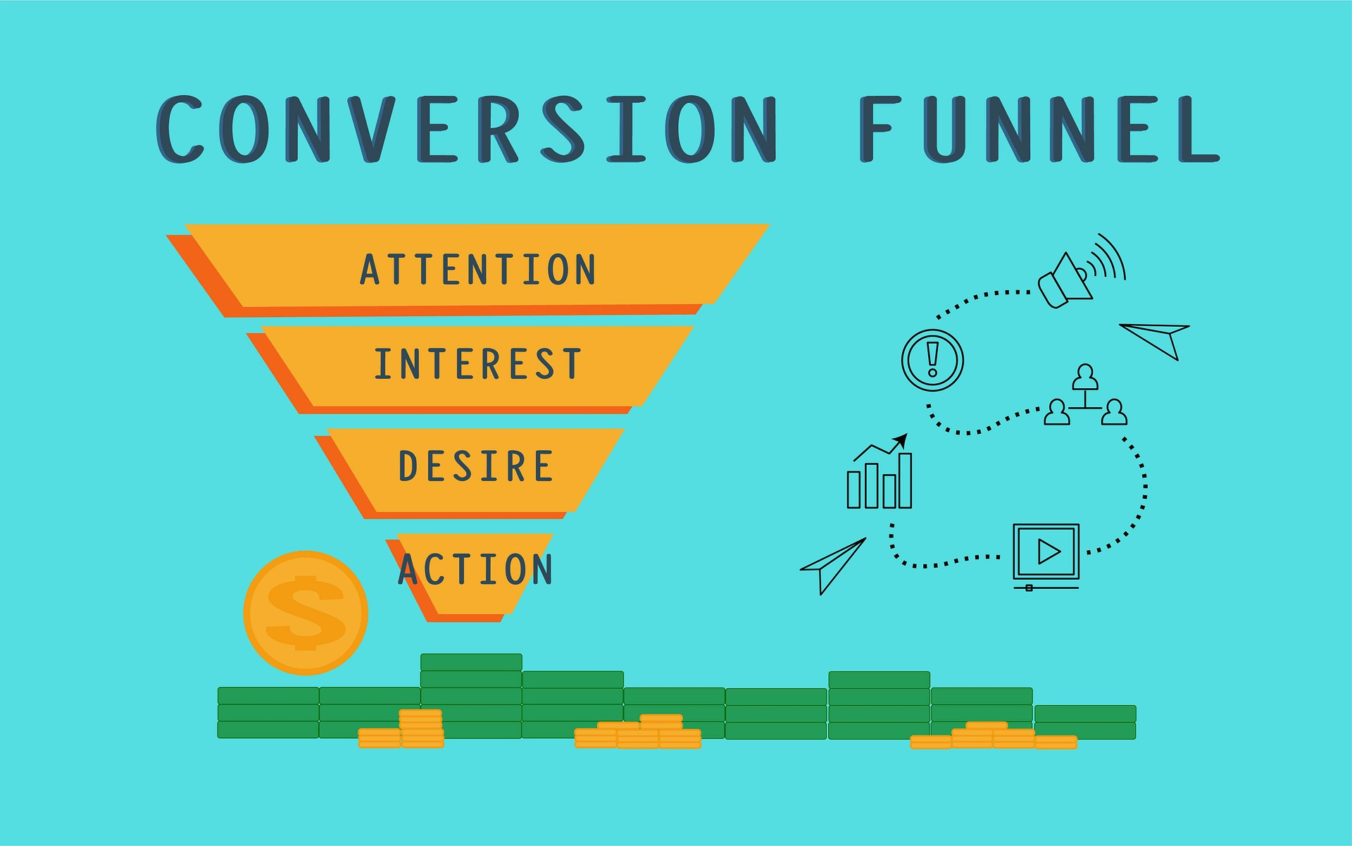 Read more about the article 8 Step Guide for Creating a Powerful Marketing Funnel