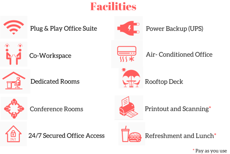 Plug & Play Office Space Facilities