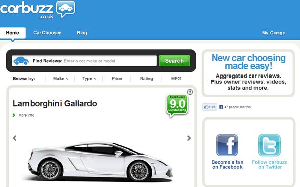 Carbuzz - Startup Featured on StartUpLift
