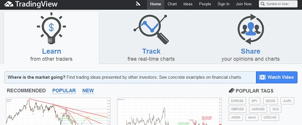TradingView- StartUp featured on StartUpLift for website feedback
