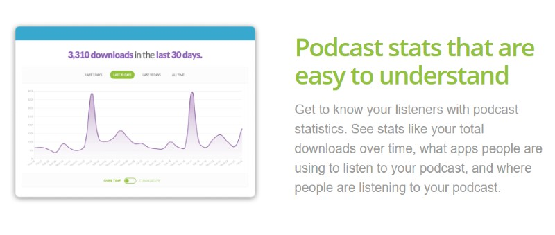 Podcasting statistics - Buzzsprout a Complete Guide to Starting and Growing Your Podcast