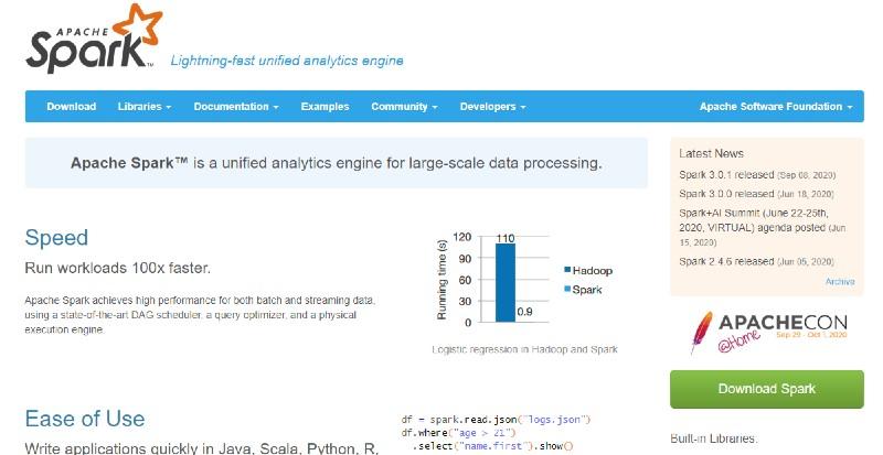 Apache Spark - Best Data Analytics Software