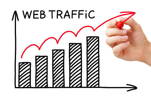 Social media helps in building website traffic - Why Social Media is Important For Business