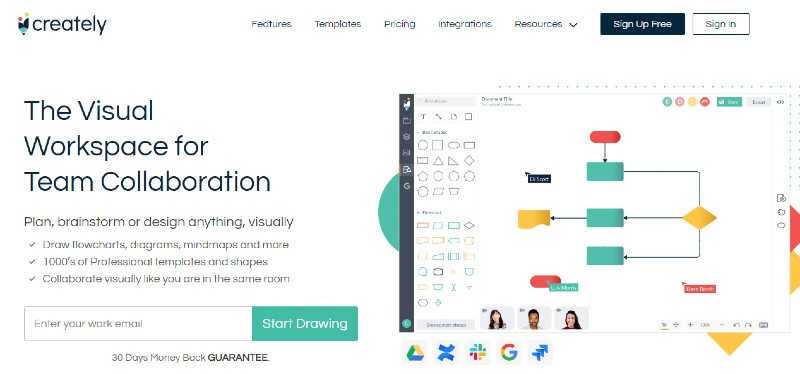 Creately - The Best Flowchart Software