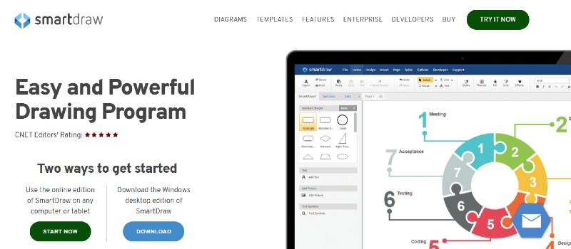 SmartDraw - The Best Flowchart Software