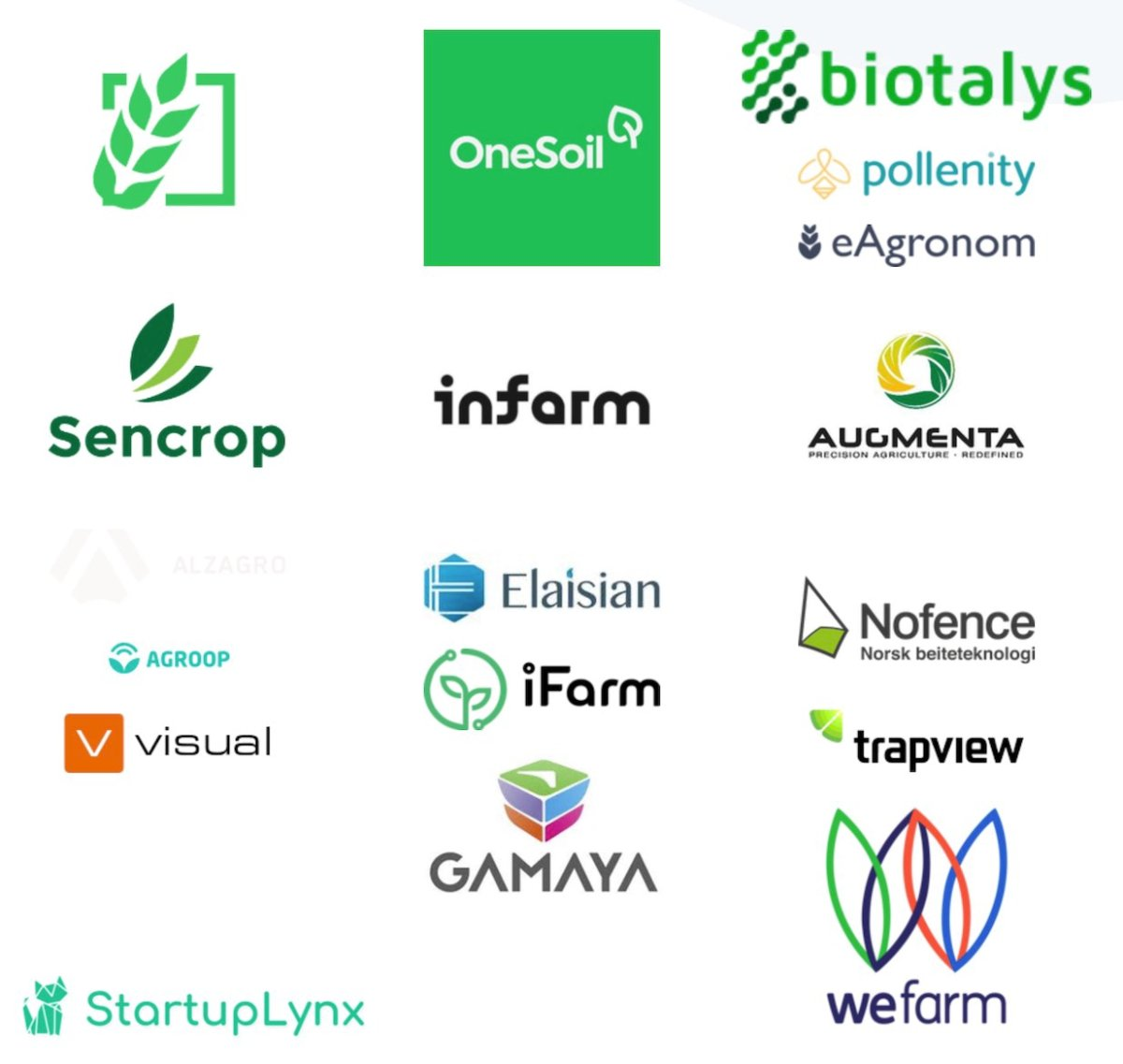 Top European startups in the field of future food production and technology for farmes in Agtech