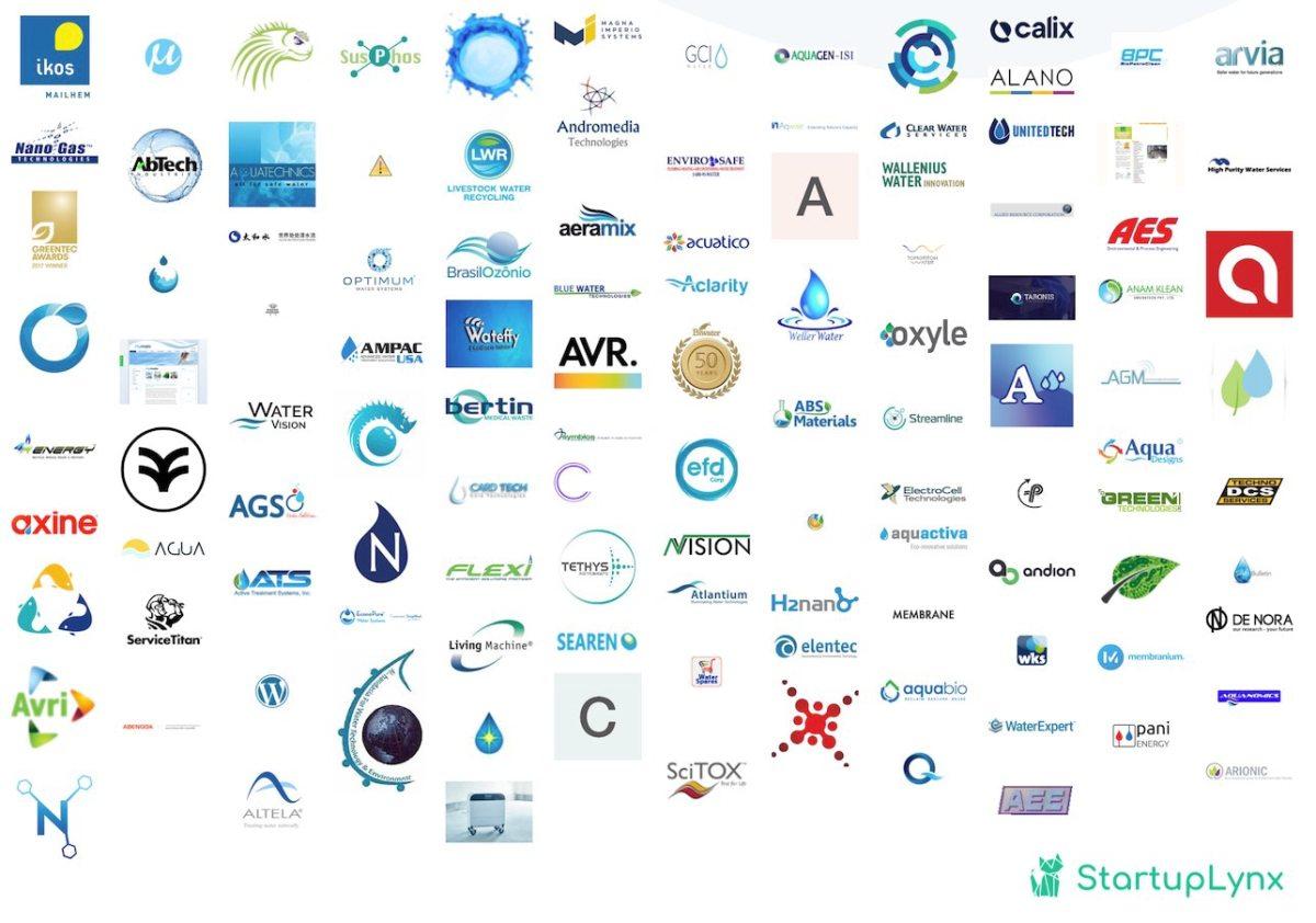 Water reuse startup companies list