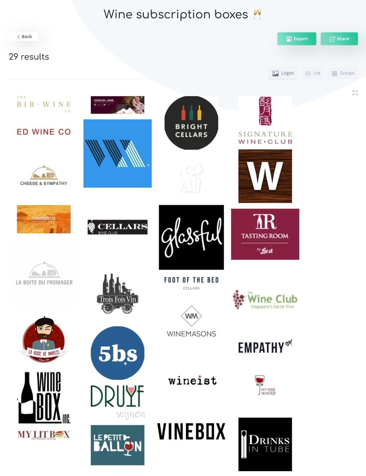 Startuplynx radar list of startups companies providing wine subscription boxes