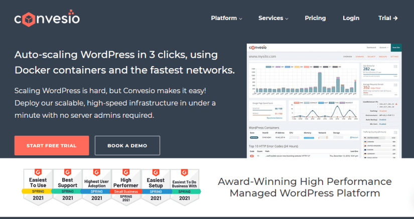 convesio review: best managed WordPress hosting